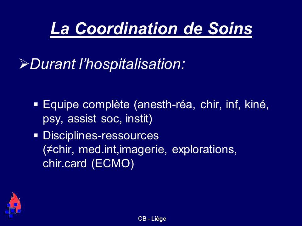 La Coordination de Soins Durant lhospitalisation: Equipe complète (anesth-réa, chir, inf, kiné, psy, assist soc, instit) Disciplines-ressources (chir,