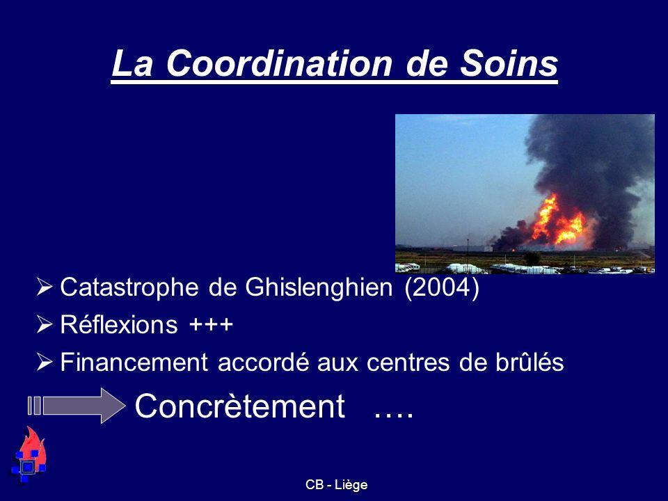 La Coordination de Soins Catastrophe de Ghislenghien (2004) Réflexions +++ Financement accordé aux centres de brûlés Concrètement …. CB - Liège