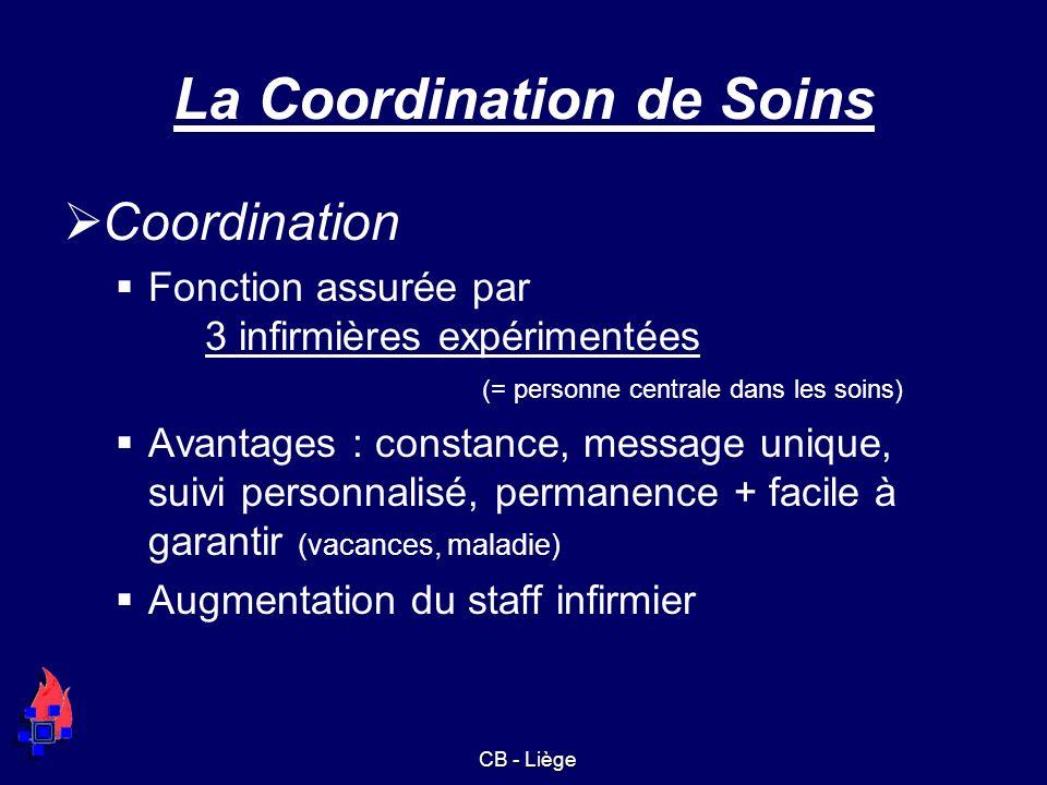 La Coordination de Soins Coordination Fonction assurée par 3 infirmières expérimentées (= personne centrale dans les soins) Avantages : constance, mes