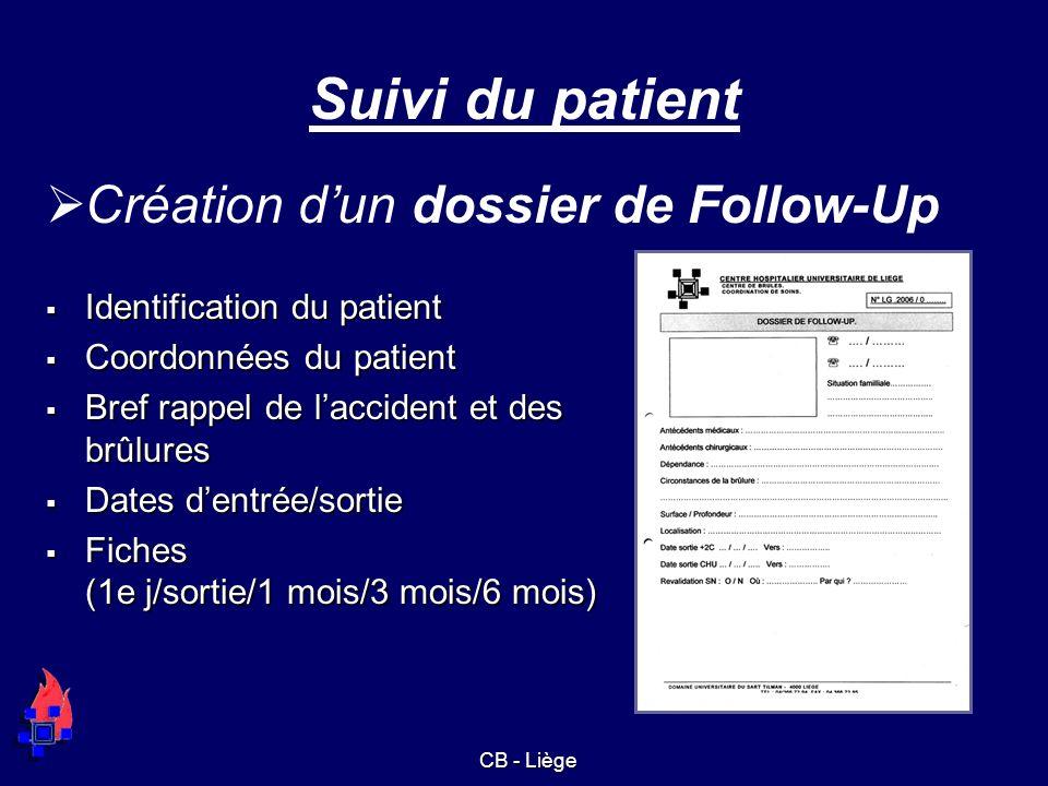 Quelques chiffres Jusquà ce jour76 patients Décès 3 <15 jours 16 15j -> 1 mois 16 1 mois -> 3 mois 14 >3 mois 4 ------------- concerne 53 patients CB - Liège