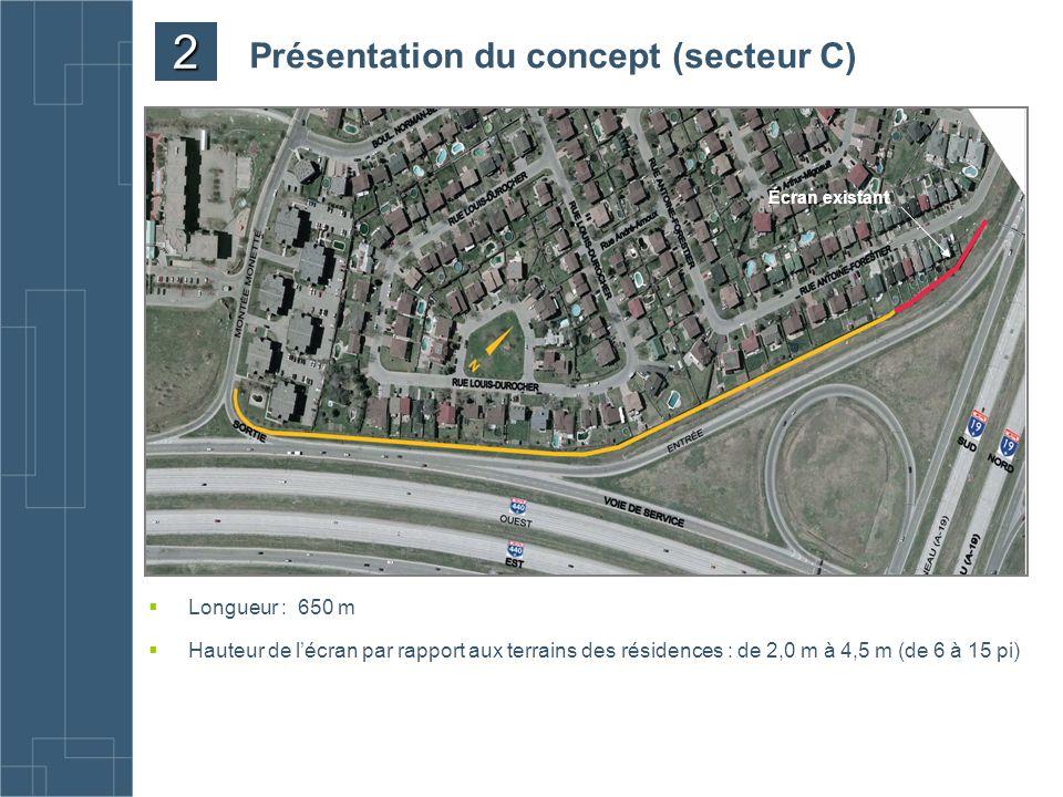 Présentation du concept (secteur C) Longueur : 650 m Hauteur de lécran par rapport aux terrains des résidences : de 2,0 m à 4,5 m (de 6 à 15 pi) 2 Écr