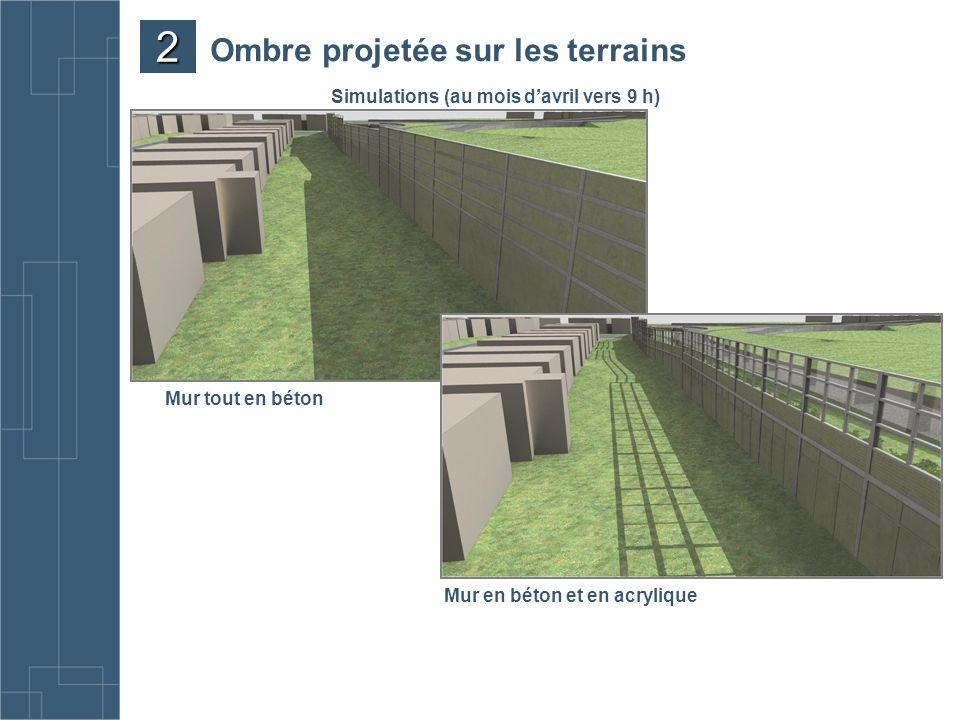 Ombre projetée sur les terrains Simulations (au mois davril vers 9 h) Mur tout en béton Mur en béton et en acrylique 2