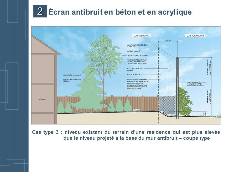 Cas type 3 : niveau existant du terrain dune résidence qui est plus élevée que le niveau projeté à la base du mur antibruit – coupe type Écran antibru