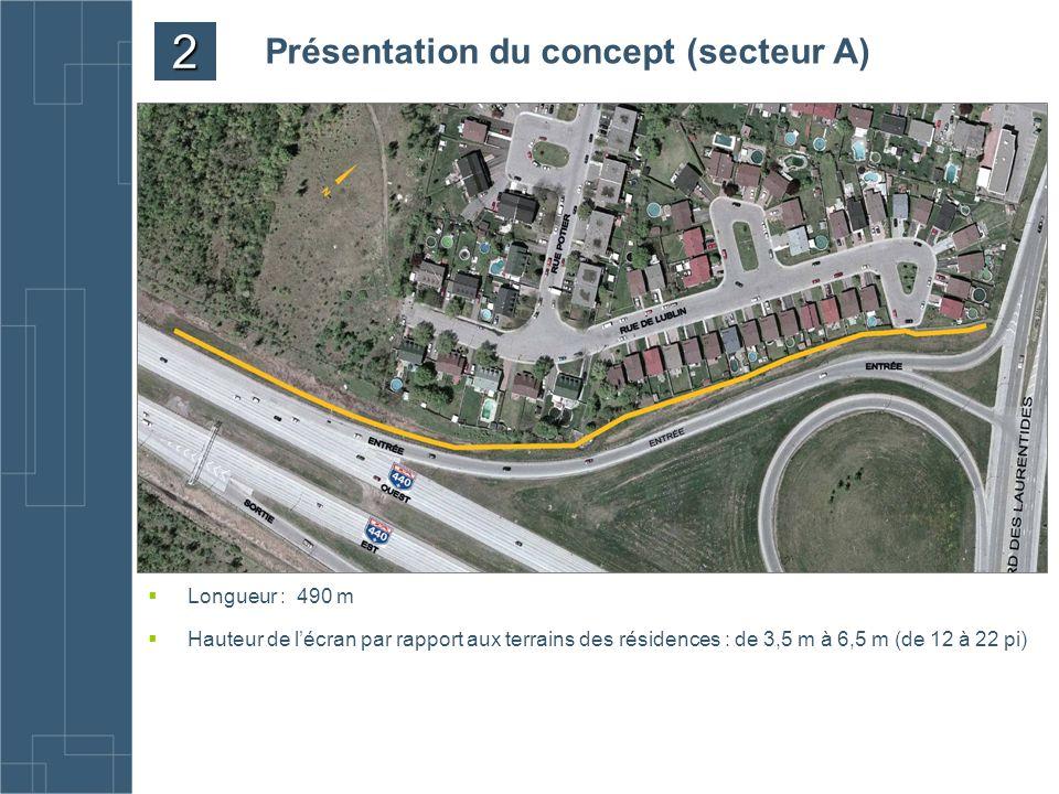 Présentation du concept (secteur A) Longueur : 490 m Hauteur de lécran par rapport aux terrains des résidences : de 3,5 m à 6,5 m (de 12 à 22 pi) 2