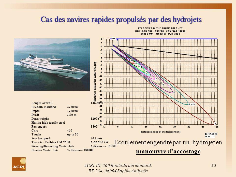 ACRI-IN, 260 Route du pin montard, BP 234, 06904 Sophia Antipolis 10 Cas des navires rapides propulsés par des hydrojets Ecoulement engendré par un hy