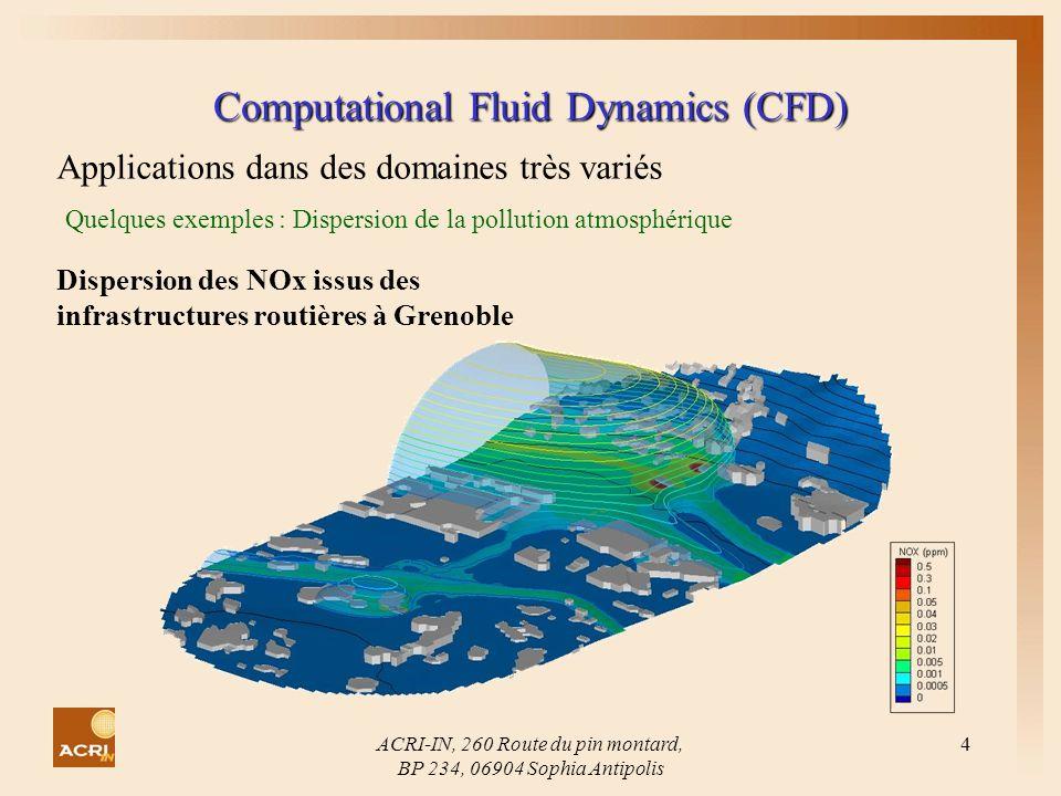 ACRI-IN, 260 Route du pin montard, BP 234, 06904 Sophia Antipolis 4 Computational Fluid Dynamics (CFD) Applications dans des domaines très variés Quel