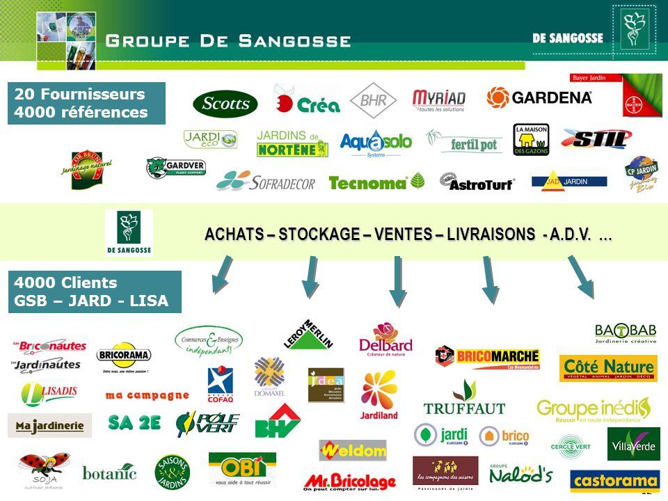 12 20 Fournisseurs 4000 références 4000 Clients GSB – JARD - LISA ACHATS – STOCKAGE – VENTES – LIVRAISONS - A.D.V. …