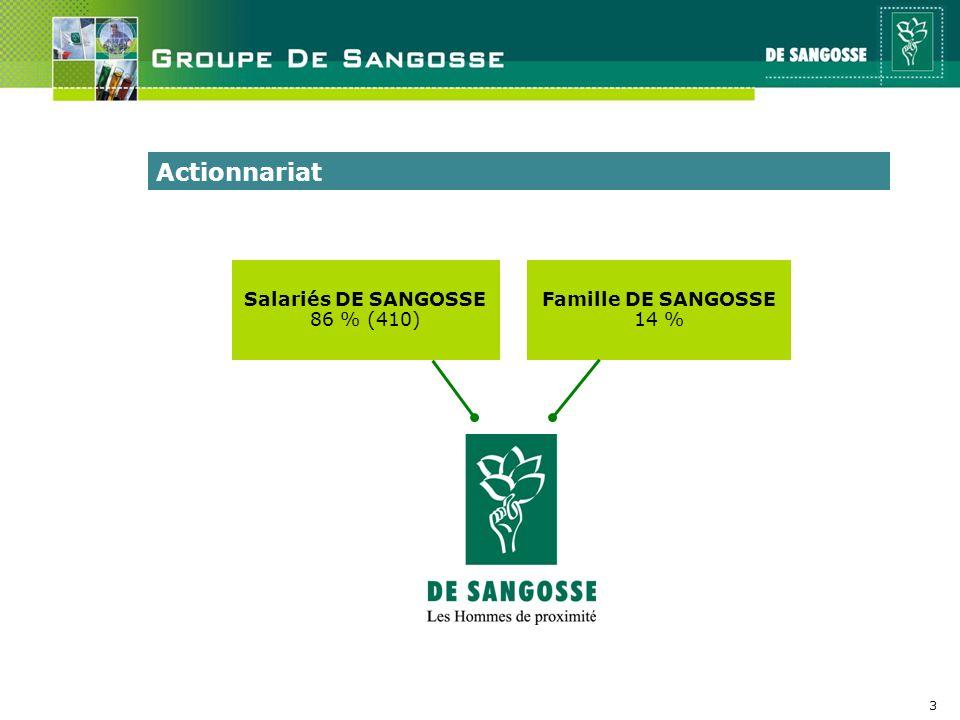 3 Salariés DE SANGOSSE 86 % (410) Famille DE SANGOSSE 14 % Actionnariat