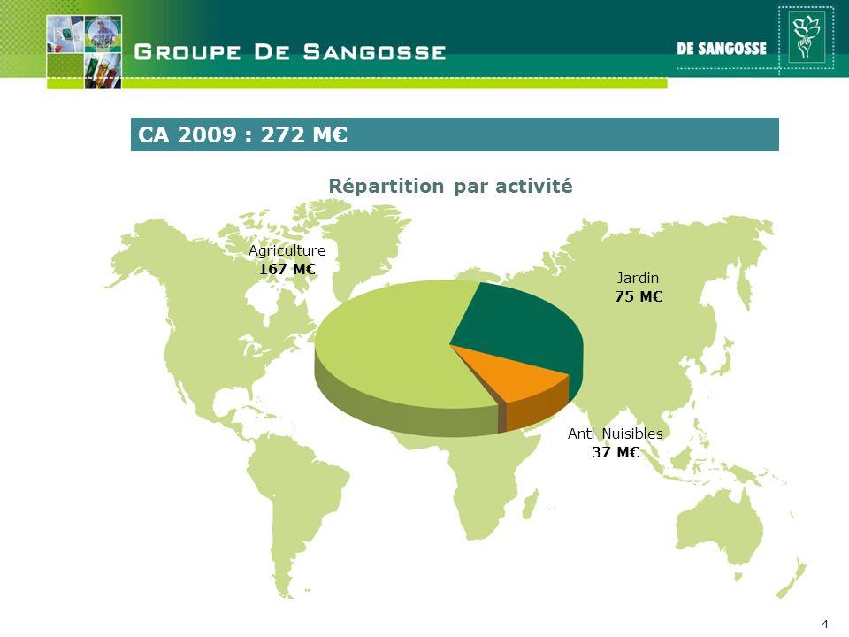 4 CA 2009 : 272 M Agriculture 167 M Jardin 75 M Anti-Nuisibles 37 M Répartition par activité