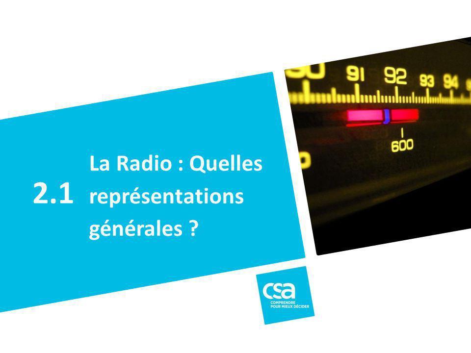 Titre du projet11 La Radio : Quelles représentations générales ? 2.1
