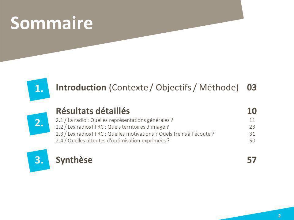 Titre du projet 2 Sommaire Introduction (Contexte / Objectifs / Méthode)03 Résultats détaillés10 2.1 / La radio : Quelles représentations générales ?