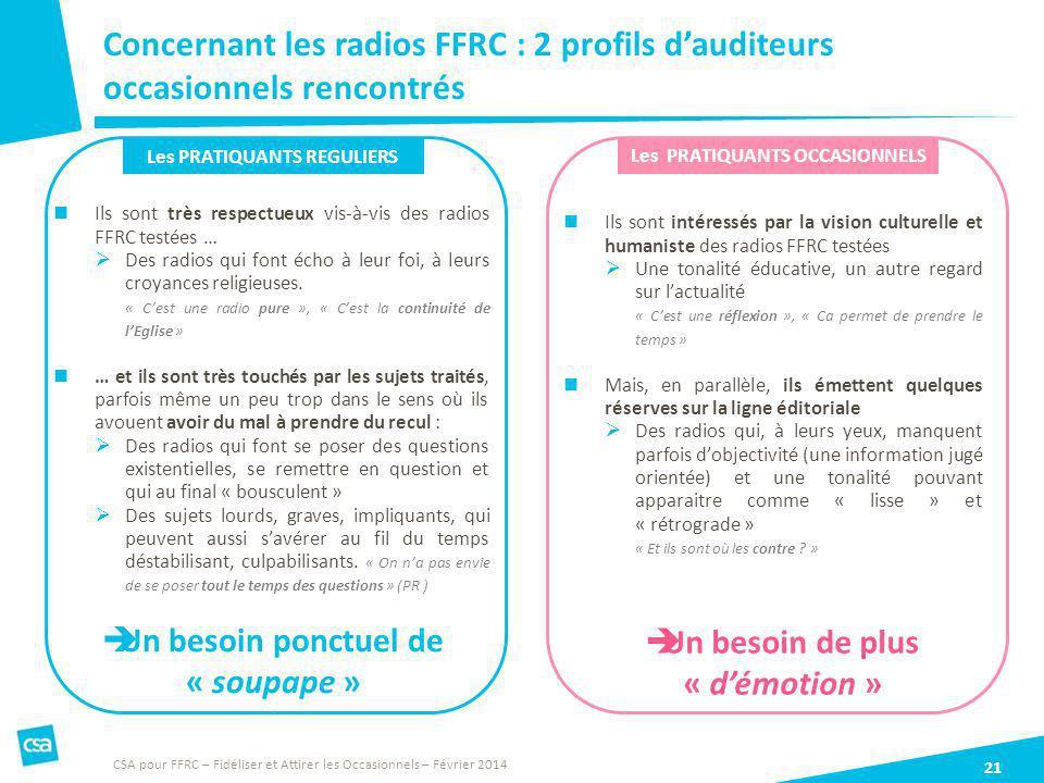 Concernant les radios FFRC : 2 profils dauditeurs occasionnels rencontrés 21 Ils sont très respectueux vis-à-vis des radios FFRC testées … Des radios