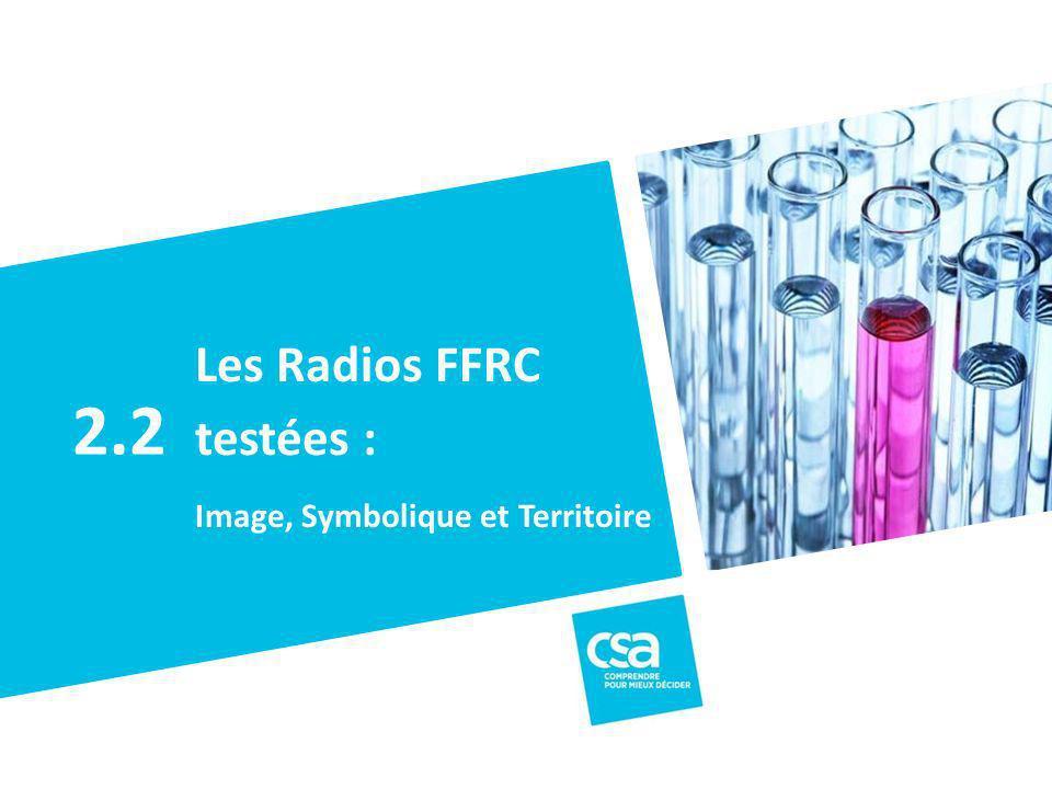 Titre du projet 23 Les Radios FFRC testées : Image, Symbolique et Territoire 2.2