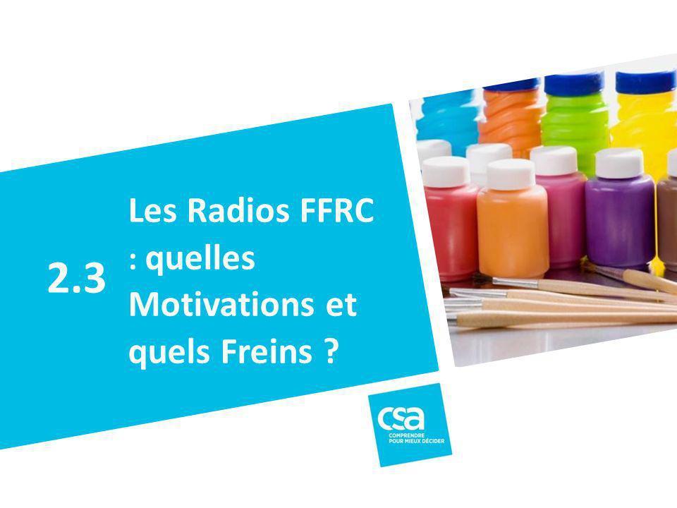 Titre du projet31 Les Radios FFRC : quelles Motivations et quels Freins ? 2.3