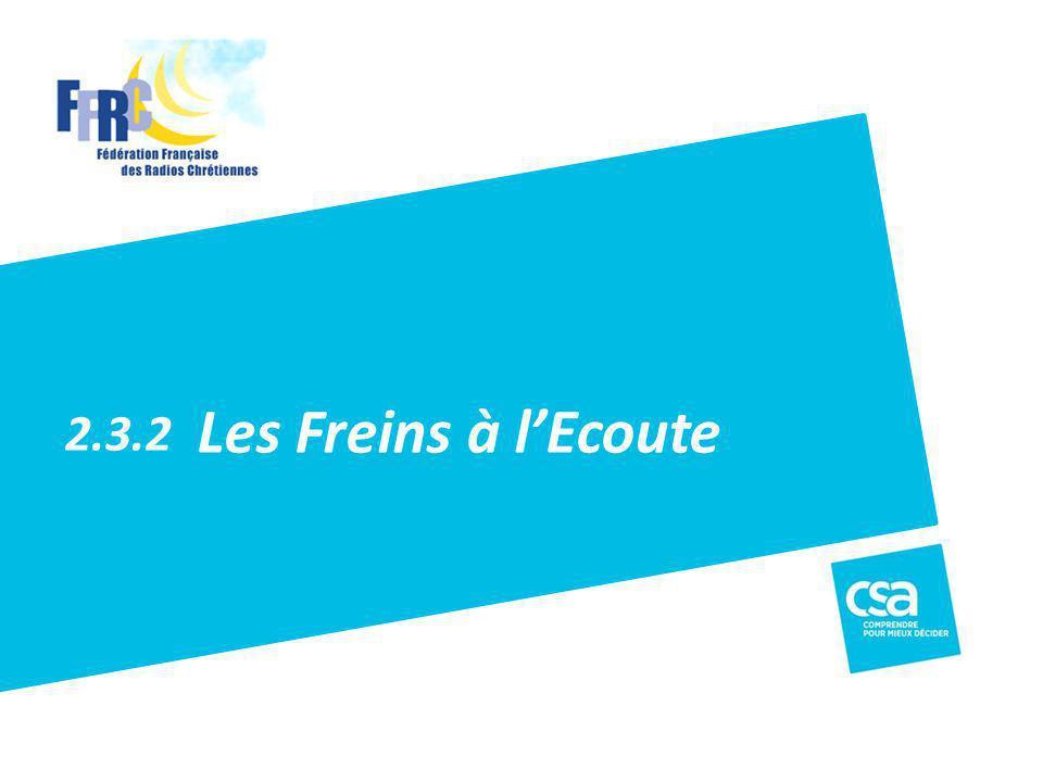 Nespresso – La Vente Efficionnelle® - mars 2013- 41 - Les Freins à lEcoute 2.3.2
