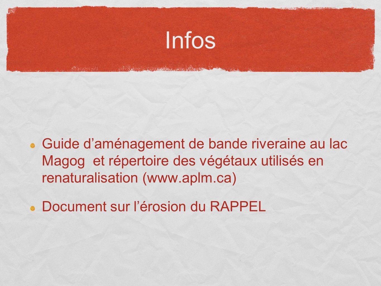 Infos Guide daménagement de bande riveraine au lac Magog et répertoire des végétaux utilisés en renaturalisation (www.aplm.ca) Document sur lérosion d