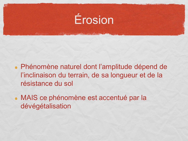 Érosion Phénomène naturel dont lamplitude dépend de linclinaison du terrain, de sa longueur et de la résistance du sol MAIS ce phénomène est accentué