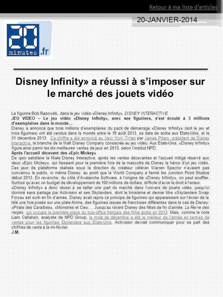 Disney Infinity» a réussi à simposer sur le marché des jouets vidéo La figurine Bob Razowski, dans le jeu vidéo «Disney Infinity».