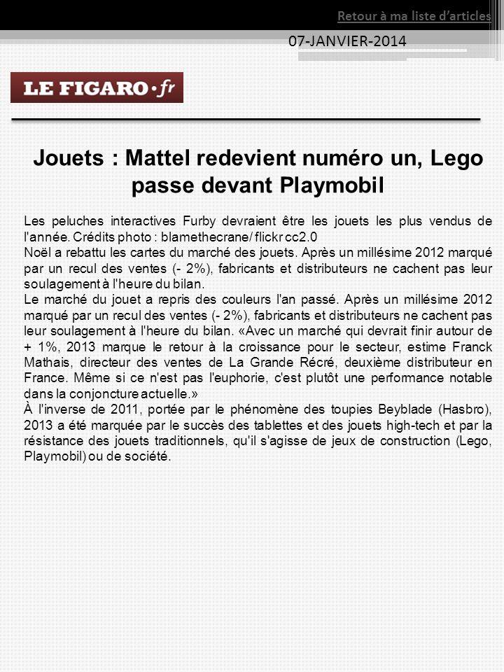 07-JANVIER-2014 Retour à ma liste darticles Jouets : Mattel redevient numéro un, Lego passe devant Playmobil Les peluches interactives Furby devraient être les jouets les plus vendus de l année.