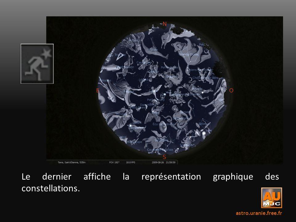 Le dernier affiche la représentation graphique des constellations. astro.uranie.free.fr