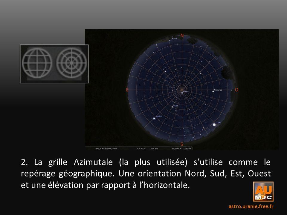 2. La grille Azimutale (la plus utilisée) sutilise comme le repérage géographique. Une orientation Nord, Sud, Est, Ouest et une élévation par rapport
