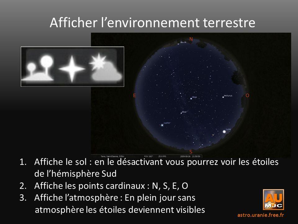 Afficher lenvironnement terrestre 1.Affiche le sol : en le désactivant vous pourrez voir les étoiles de lhémisphère Sud 2.Affiche les points cardinaux