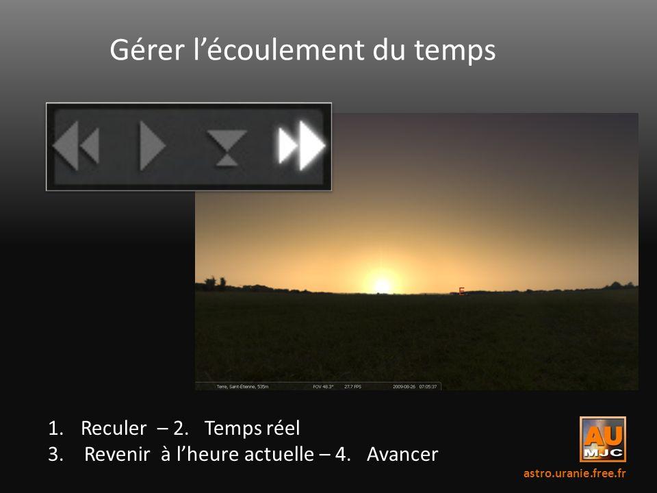 Gérer lécoulement du temps 1.Reculer – 2. Temps réel 3. Revenir à lheure actuelle – 4. Avancer astro.uranie.free.fr