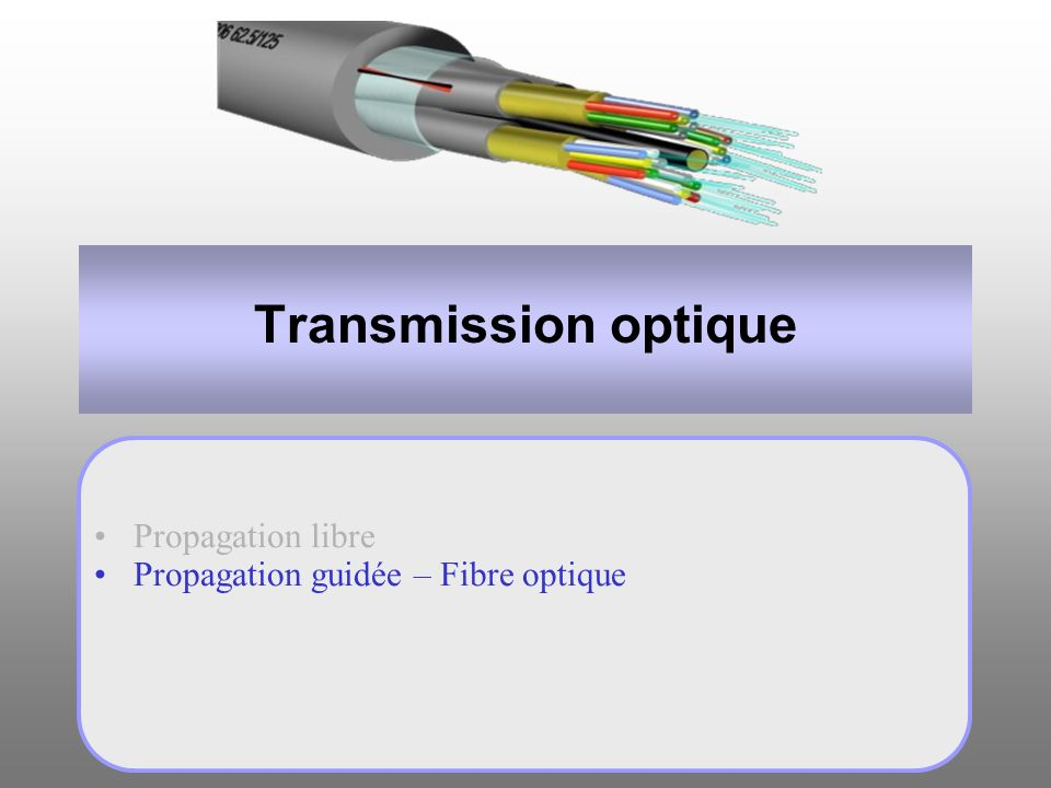 Transmission optique Propagation libre Propagation guidée – Fibre optique