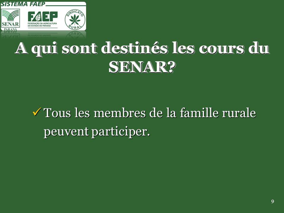 9 Tous les membres de la famille rurale peuvent participer.