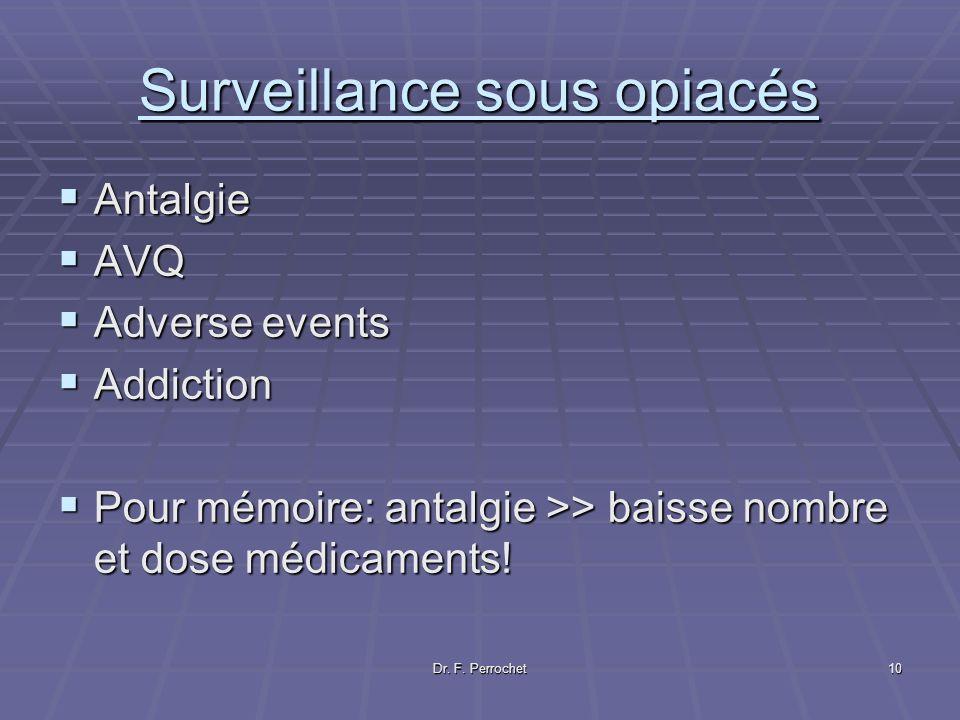 Dr. F. Perrochet10 Surveillance sous opiacés Antalgie Antalgie AVQ AVQ Adverse events Adverse events Addiction Addiction Pour mémoire: antalgie >> bai