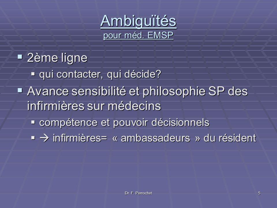 Dr. F. Perrochet5 Ambiguïtés pour méd. EMSP 2ème ligne 2ème ligne qui contacter, qui décide? qui contacter, qui décide? Avance sensibilité et philosop