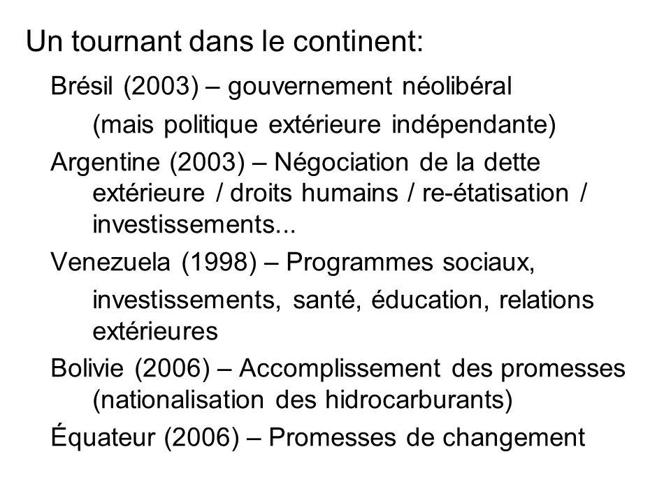 Un tournant dans le continent: Brésil (2003) – gouvernement néolibéral (mais politique extérieure indépendante) Argentine (2003) – Négociation de la dette extérieure / droits humains / re-étatisation / investissements...