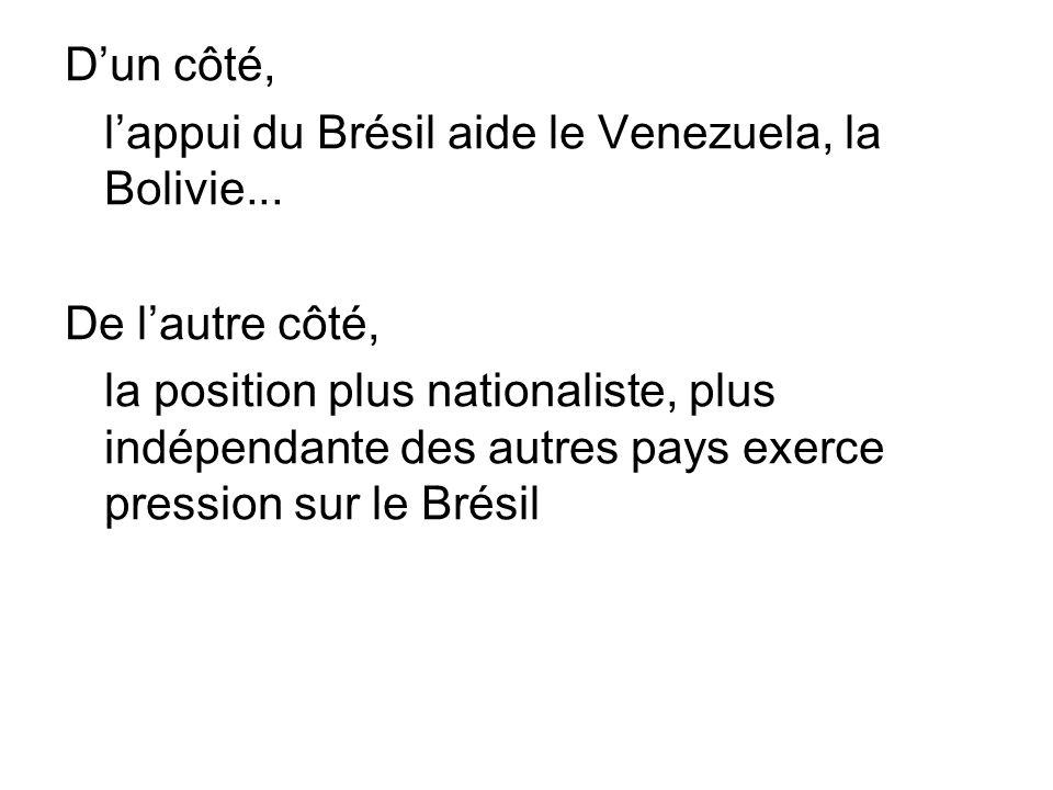 Dun côté, lappui du Brésil aide le Venezuela, la Bolivie...