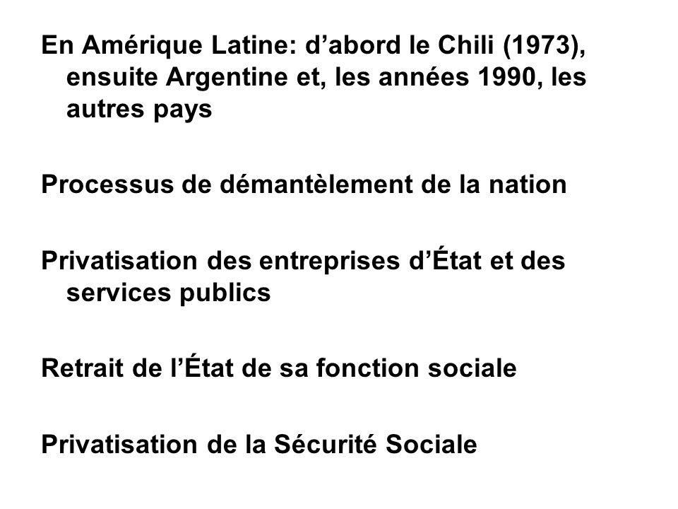 En Amérique Latine: dabord le Chili (1973), ensuite Argentine et, les années 1990, les autres pays Processus de démantèlement de la nation Privatisation des entreprises dÉtat et des services publics Retrait de lÉtat de sa fonction sociale Privatisation de la Sécurité Sociale