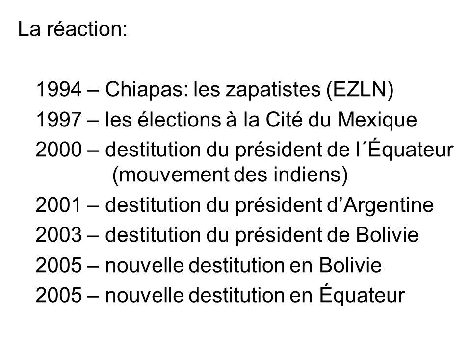 La réaction: 1994 – Chiapas: les zapatistes (EZLN) 1997 – les élections à la Cité du Mexique 2000 – destitution du président de l´Équateur (mouvement des indiens) 2001 – destitution du président dArgentine 2003 – destitution du président de Bolivie 2005 – nouvelle destitution en Bolivie 2005 – nouvelle destitution en Équateur