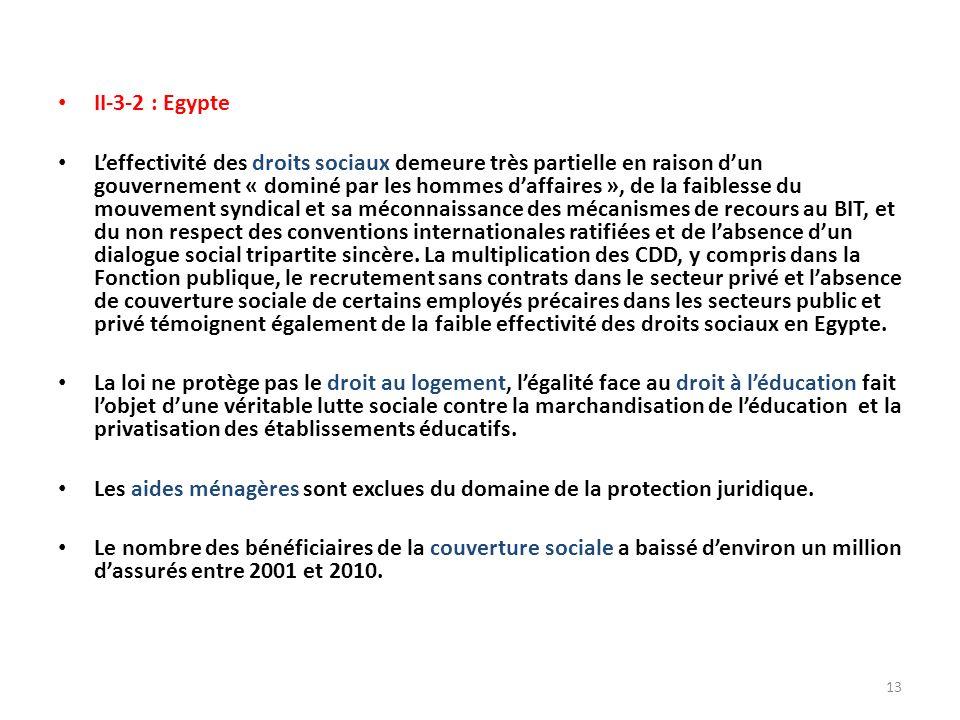 II-3-2 : Egypte Leffectivité des droits sociaux demeure très partielle en raison dun gouvernement « dominé par les hommes daffaires », de la faiblesse du mouvement syndical et sa méconnaissance des mécanismes de recours au BIT, et du non respect des conventions internationales ratifiées et de labsence dun dialogue social tripartite sincère.