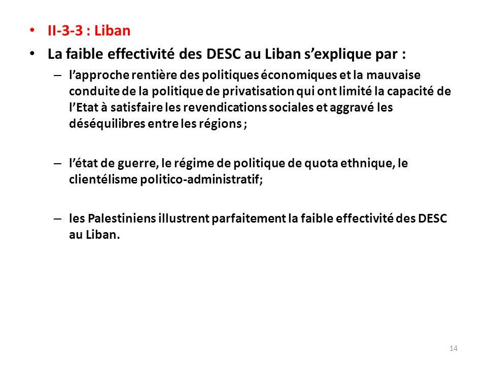II-3-3 : Liban La faible effectivité des DESC au Liban sexplique par : – lapproche rentière des politiques économiques et la mauvaise conduite de la politique de privatisation qui ont limité la capacité de lEtat à satisfaire les revendications sociales et aggravé les déséquilibres entre les régions ; – létat de guerre, le régime de politique de quota ethnique, le clientélisme politico-administratif; – les Palestiniens illustrent parfaitement la faible effectivité des DESC au Liban.