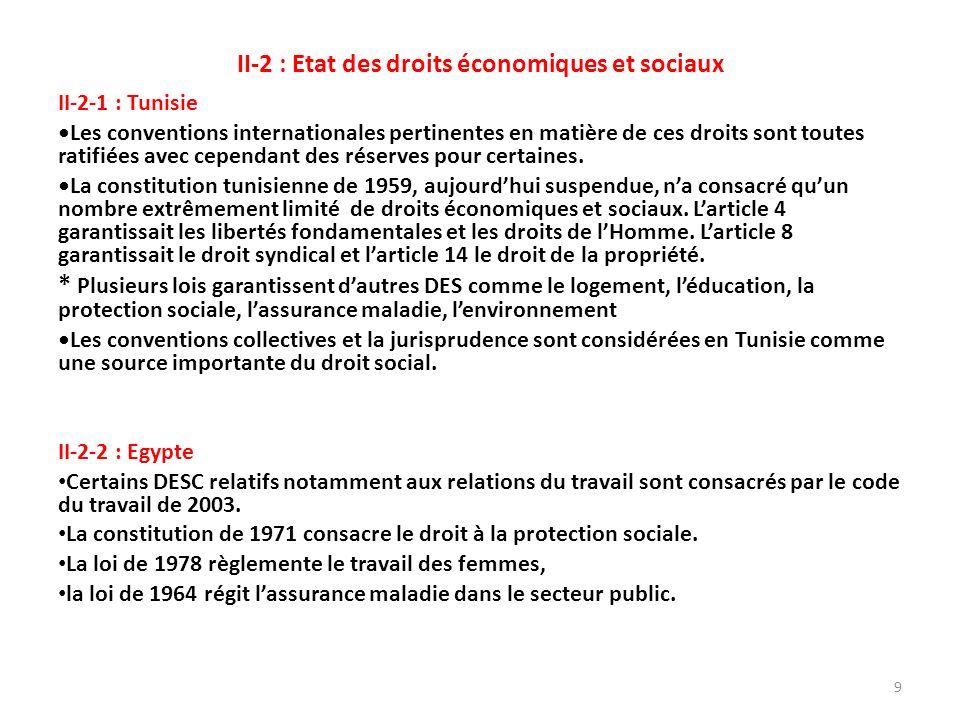 II-2 : Etat des droits économiques et sociaux II-2-1 : Tunisie Les conventions internationales pertinentes en matière de ces droits sont toutes ratifiées avec cependant des réserves pour certaines.