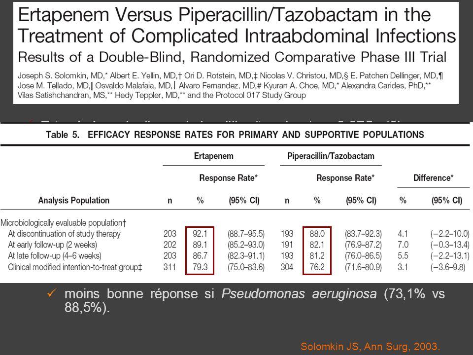 Ertapénème 1 g/j vs pipéracilline/tazobactam 3,375 g/6h, Objectif principal : guérison à 21 jours, Etude de non infériorité : ertapénème aussi efficace que pipéracilline/tazobactam, avec une tolérance identique, Efficacité identique sur BGN avec surtout Escherichia coli (Pseudomonas chez 15/359 patients, infections poly- microbiennes).