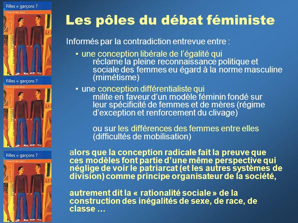 Les pôles du débat féministe Informés par la contradiction entrevue entre : une conception libérale de légalité qui réclame la pleine reconnaissance p