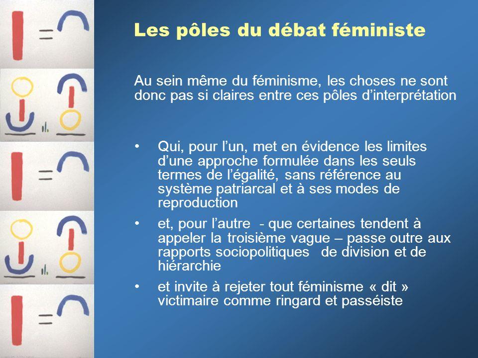 Les pôles du débat féministe Au sein même du féminisme, les choses ne sont donc pas si claires entre ces pôles dinterprétation Qui, pour lun, met en évidence les limites dune approche formulée dans les seuls termes de légalité, sans référence au système patriarcal et à ses modes de reproduction et, pour lautre - que certaines tendent à appeler la troisième vague – passe outre aux rapports sociopolitiques de division et de hiérarchie et invite à rejeter tout féminisme « dit » victimaire comme ringard et passéiste