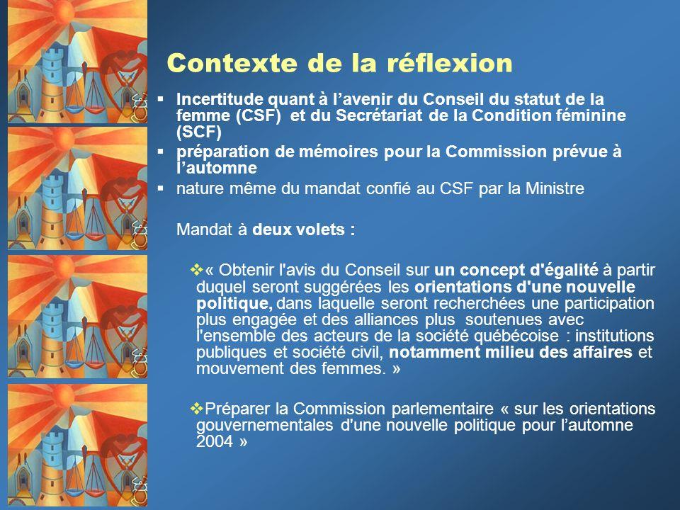 Contexte de la réflexion Incertitude quant à lavenir du Conseil du statut de la femme (CSF) et du Secrétariat de la Condition féminine (SCF) préparati