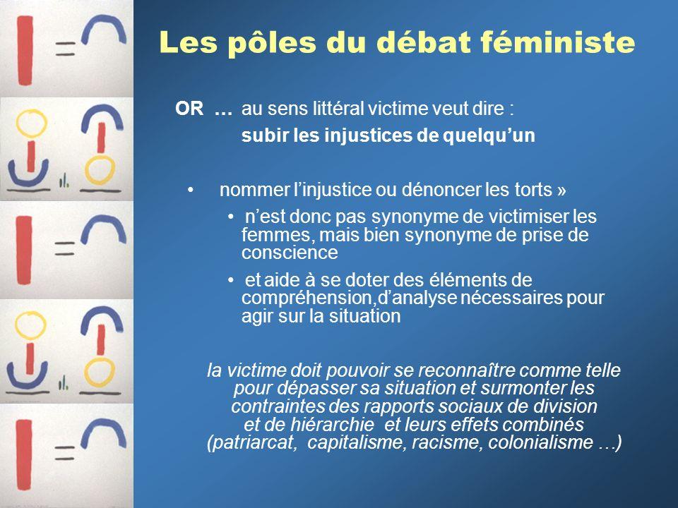 Les pôles du débat féministe OR … au sens littéral victime veut dire : subir les injustices de quelquun nommer linjustice ou dénoncer les torts » nest