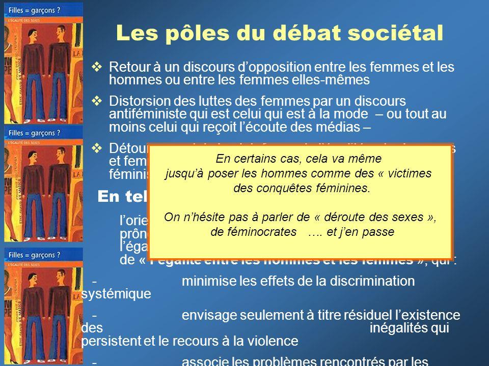Les pôles du débat sociétal Retour à un discours dopposition entre les femmes et les hommes ou entre les femmes elles-mêmes Distorsion des luttes des