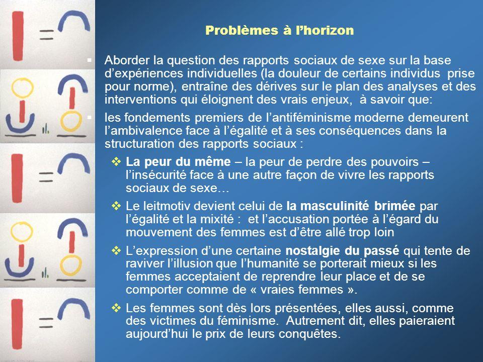 Problèmes à lhorizon Aborder la question des rapports sociaux de sexe sur la base dexpériences individuelles (la douleur de certains individus prise p