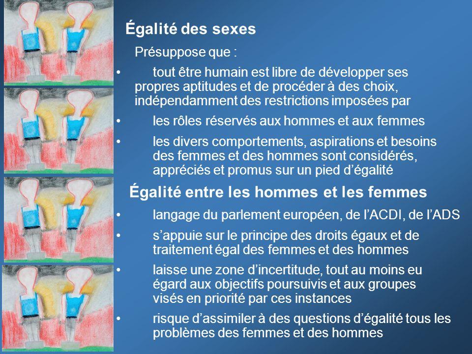 Égalité des sexes Présuppose que : tout être humain est libre de développer ses propres aptitudes et de procéder à des choix, indépendamment des restrictions imposées par les rôles réservés aux hommes et aux femmes les divers comportements, aspirations et besoins des femmes et des hommes sont considérés, appréciés et promus sur un pied dégalité Égalité entre les hommes et les femmes langage du parlement européen, de lACDI, de lADS sappuie sur le principe des droits égaux et de traitement égal des femmes et des hommes laisse une zone dincertitude, tout au moins eu égard aux objectifs poursuivis et aux groupes visés en priorité par ces instances risque dassimiler à des questions dégalité tous les problèmes des femmes et des hommes