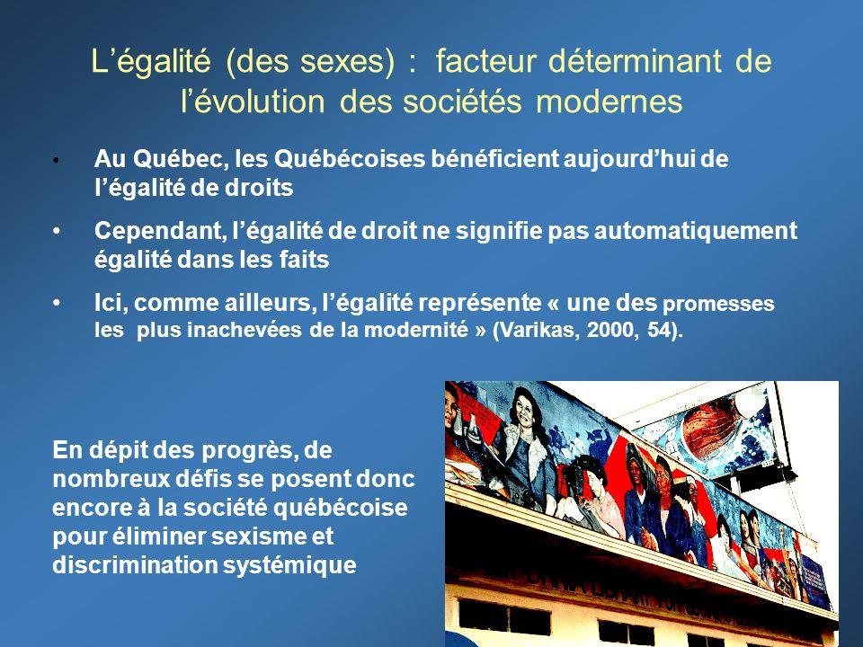 Légalité (des sexes) : facteur déterminant de lévolution des sociétés modernes Au Québec, les Québécoises bénéficient aujourdhui de légalité de droits Cependant, légalité de droit ne signifie pas automatiquement égalité dans les faits Ici, comme ailleurs, légalité représente « une des promesses les plus inachevées de la modernité » (Varikas, 2000, 54).
