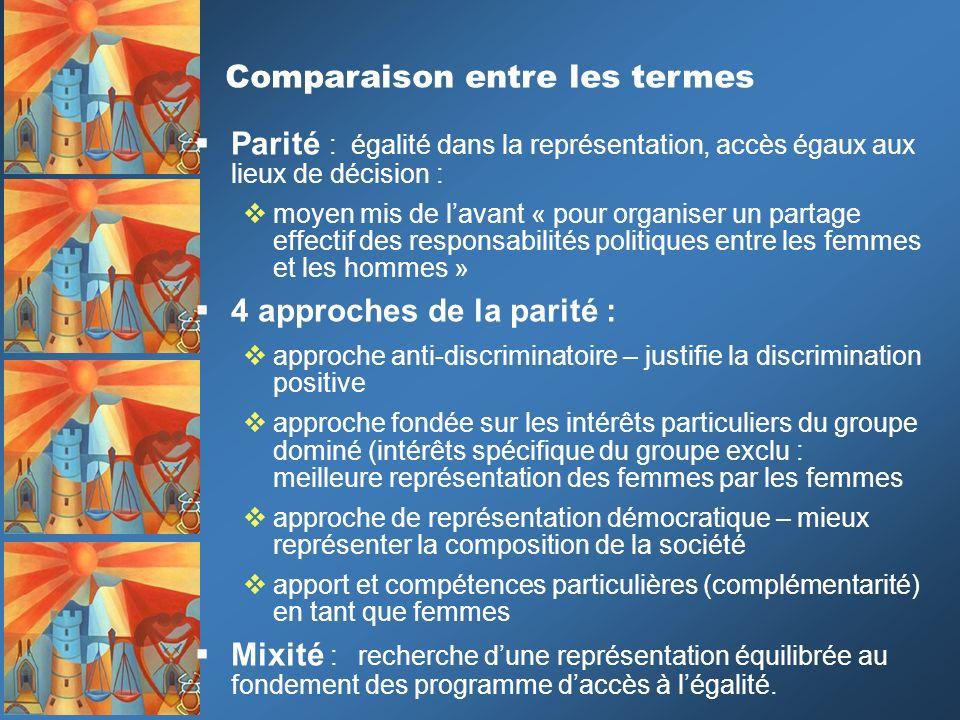 Parité : égalité dans la représentation, accès égaux aux lieux de décision : moyen mis de lavant « pour organiser un partage effectif des responsabili