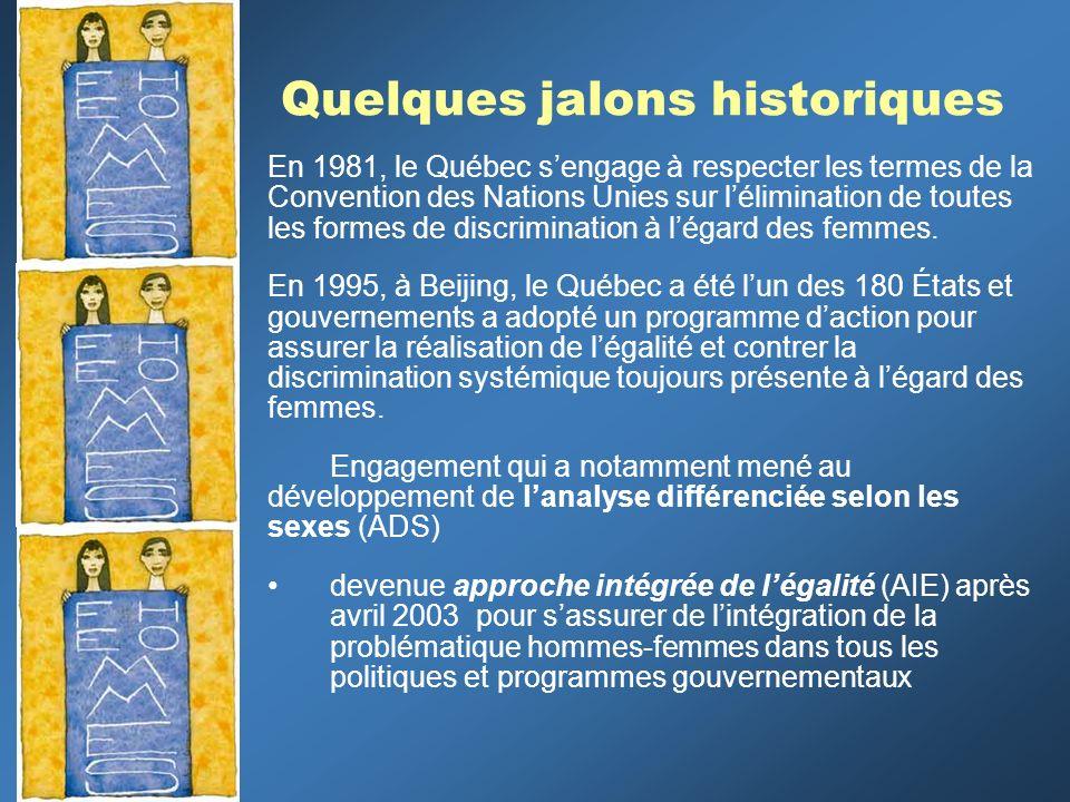 Quelques jalons historiques En 1981, le Québec sengage à respecter les termes de la Convention des Nations Unies sur lélimination de toutes les formes de discrimination à légard des femmes.
