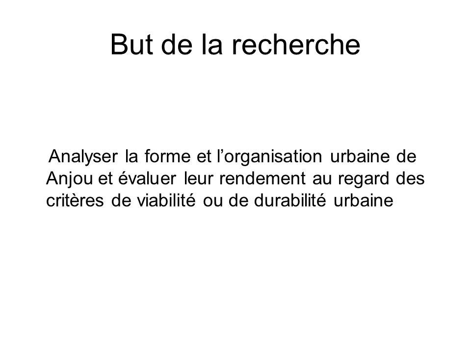But de la recherche Analyser la forme et lorganisation urbaine de Anjou et évaluer leur rendement au regard des critères de viabilité ou de durabilité